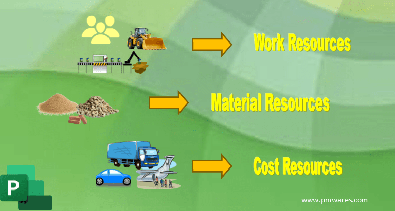 Understand Resources Management in MS Project